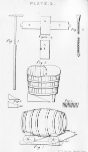 The illustration shows various equipment used in the manufacture of wine and described in the text.